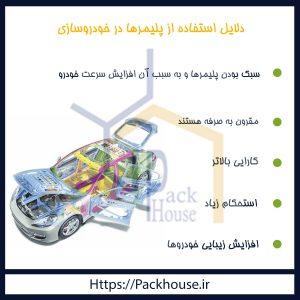 دلایل استفاده از پلیمرها در خودروسازی